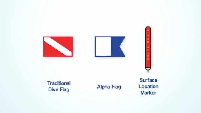 alpha flag - diving flags